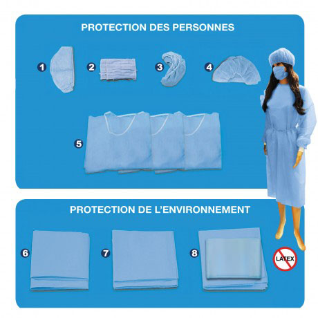 Kit Stérile d'intervention ECOMAX bleu